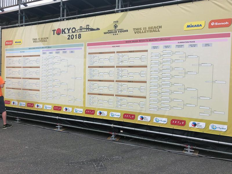 ビーチバレーワールドツアー東京大会